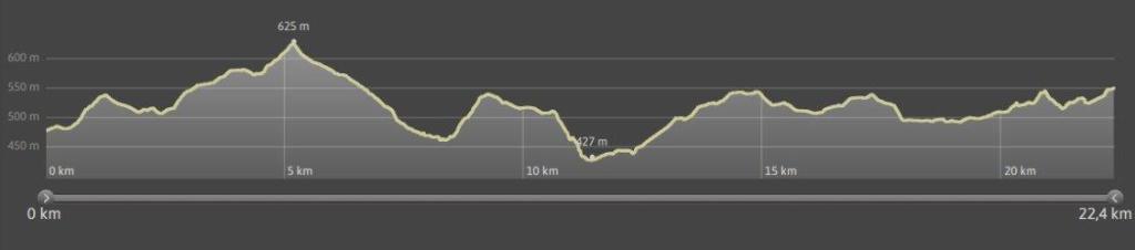 Elfriede 22km