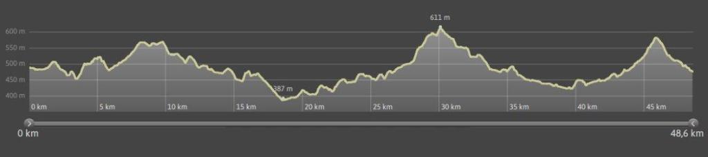 Elfriede 48km
