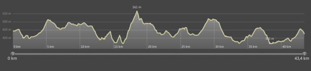 Gregor 43km