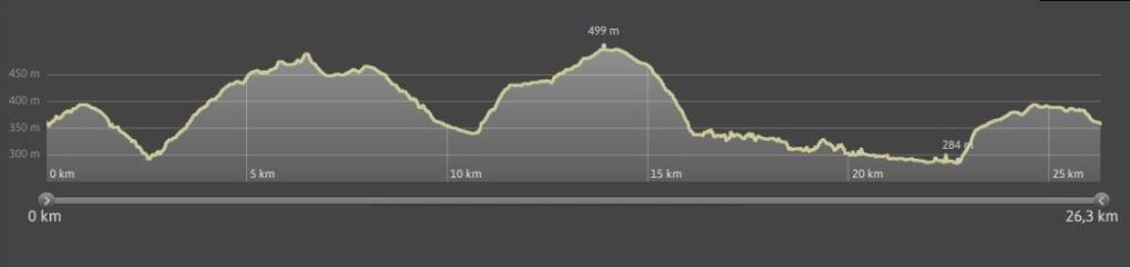 Horst 26km