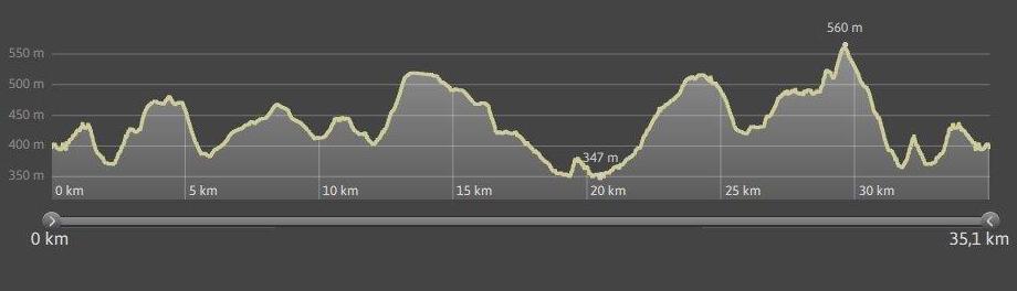 Uli 35km